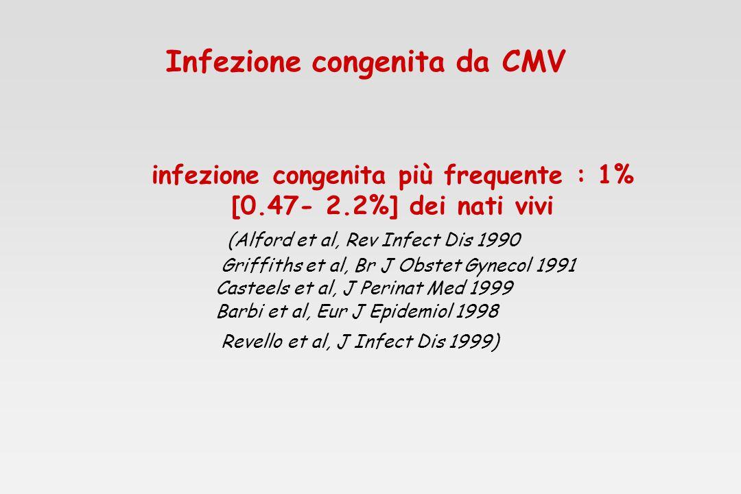 infezione congenita più frequente : 1% [0.47- 2.2%] dei nati vivi (Alford et al, Rev Infect Dis 1990 Griffiths et al, Br J Obstet Gynecol 1991 Casteel