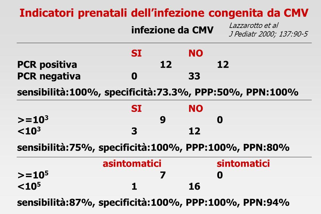 infezione da CMV SINO PCR positiva1212 PCR negativa033 sensibilità:100%, specificità:73.3%, PPP:50%, PPN:100% SINO >=10 3 90 <10 3 312 sensibilità:75%