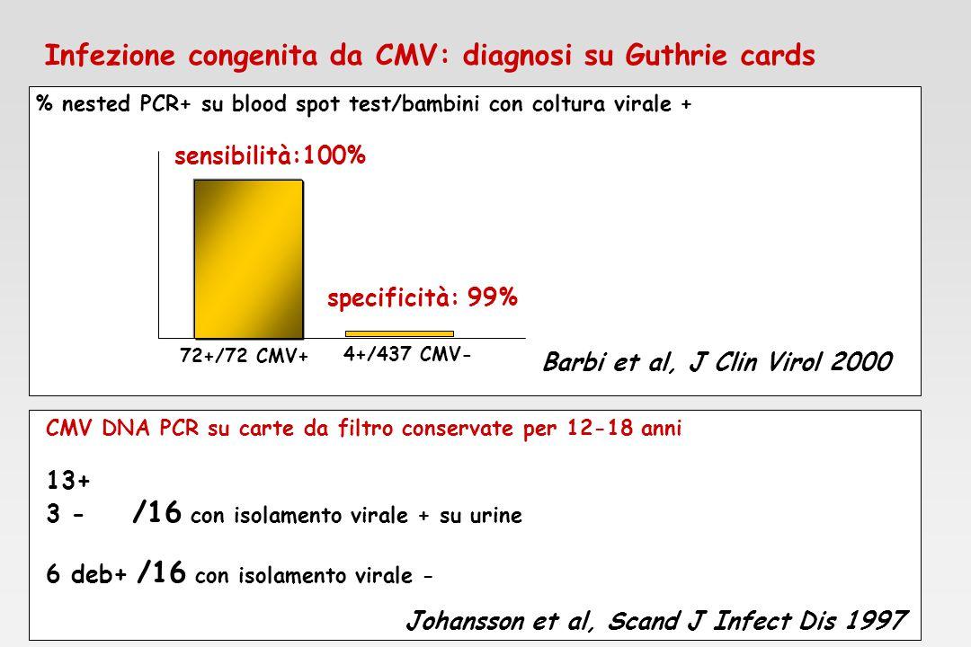 Infezione congenita da CMV: diagnosi su Guthrie cards Barbi et al, J Clin Virol 2000 % nested PCR+ su blood spot test/bambini con coltura virale + 72+