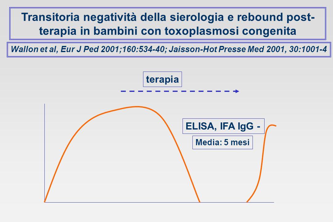 Transitoria negatività della sierologia e rebound post- terapia in bambini con toxoplasmosi congenita Wallon et al, Eur J Ped 2001;160:534-40; Jaisson