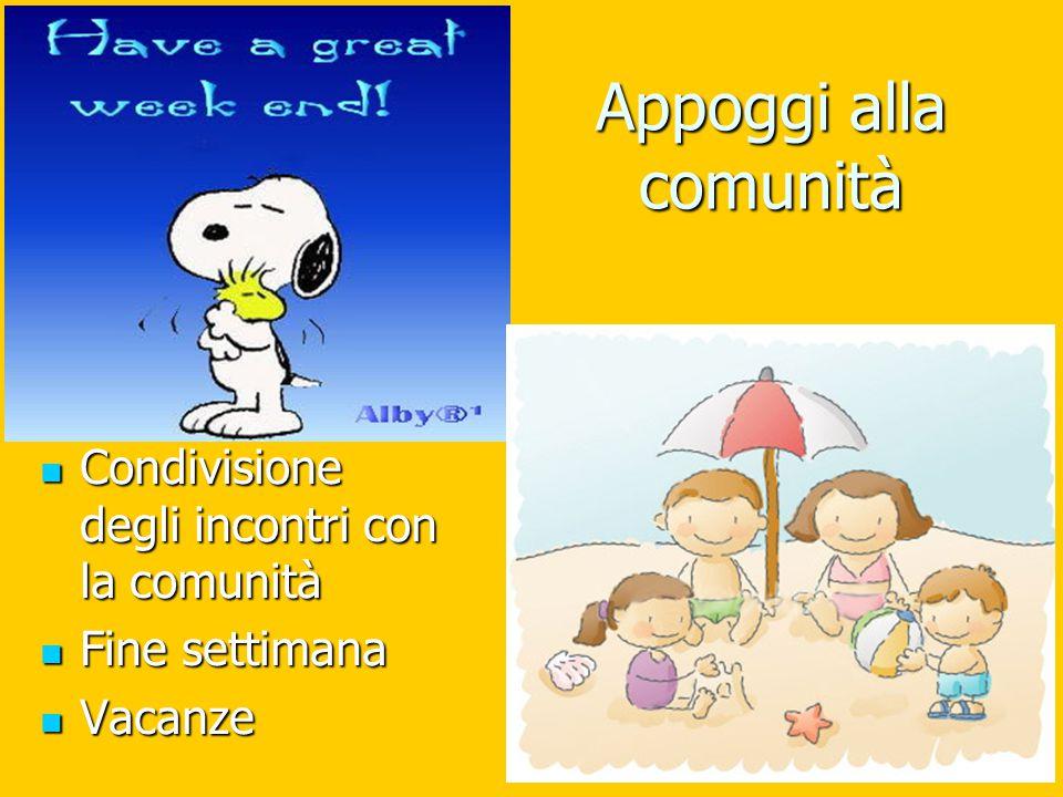 Appoggi alla comunità Condivisione degli incontri con la comunità Condivisione degli incontri con la comunità Fine settimana Fine settimana Vacanze Vacanze