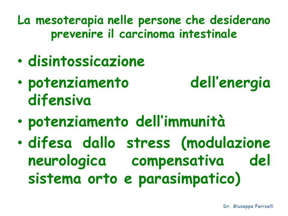 La mesoterapia nelle persone che desiderano prevenire il carcinoma intestinale disintossicazione potenziamento dell'energia difensiva potenziamento de