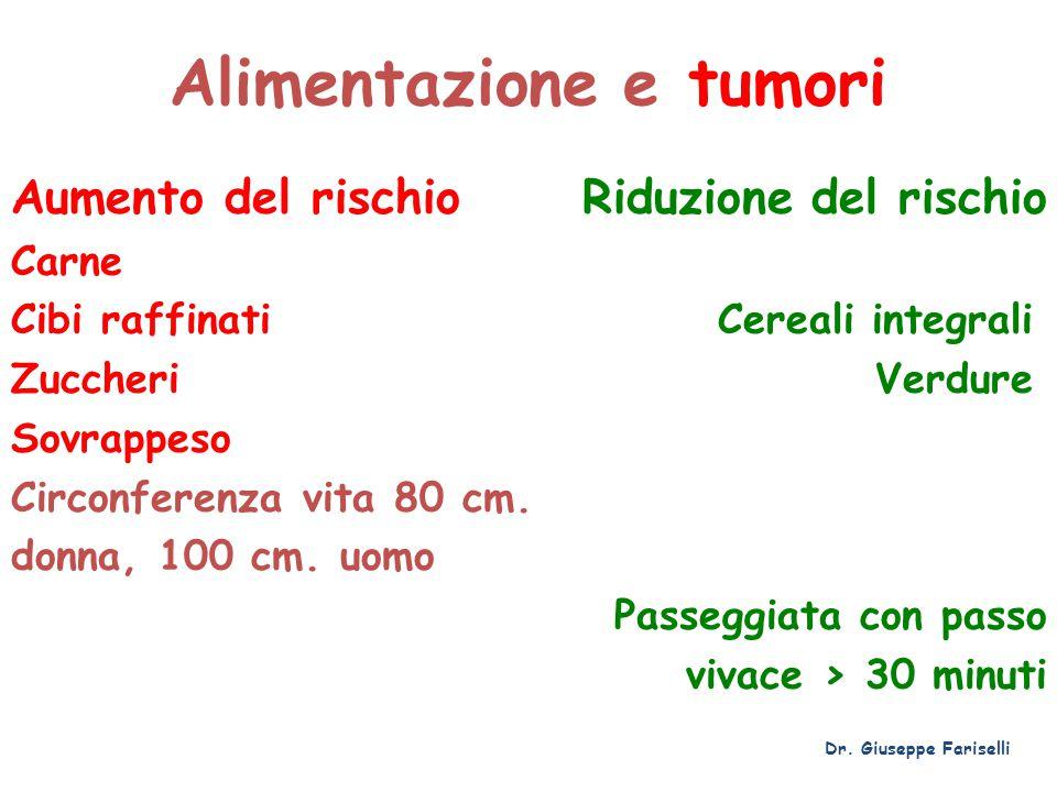Alimentazione e tumori Aumento del rischio Riduzione del rischio Carne Cibi raffinati Cereali integrali Zuccheri Verdure Sovrappeso Circonferenza vita