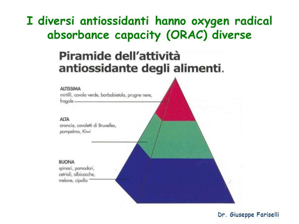 I diversi antiossidanti hanno oxygen radical absorbance capacity (ORAC) diverse Dr. Giuseppe Fariselli