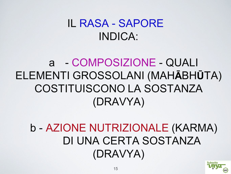 15 IL RASA - SAPORE INDICA: a- COMPOSIZIONE - QUALI ELEMENTI GROSSOLANI (MAH Ā BH Ū TA) COSTITUISCONO LA SOSTANZA (DRAVYA) b - AZIONE NUTRIZIONALE (KA