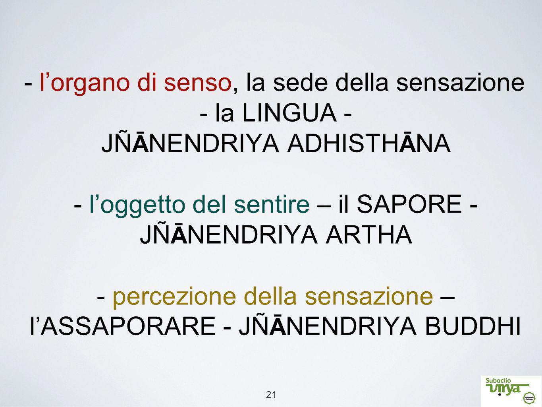 21 - l'organo di senso, la sede della sensazione - la LINGUA - JÑ Ā NENDRIYA ADHISTH Ā NA - l'oggetto del sentire – il SAPORE - JÑ Ā NENDRIYA ARTHA -