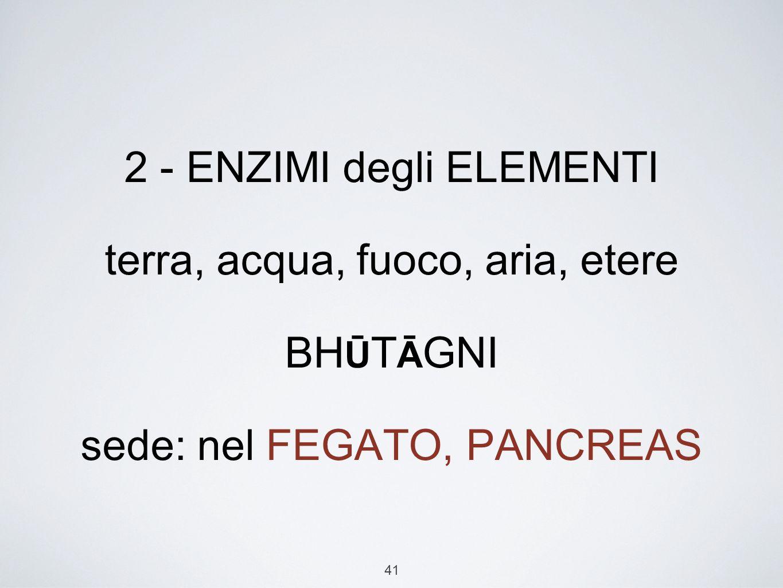 41 2 - ENZIMI degli ELEMENTI terra, acqua, fuoco, aria, etere BH Ū T Ā GNI sede: nel FEGATO, PANCREAS