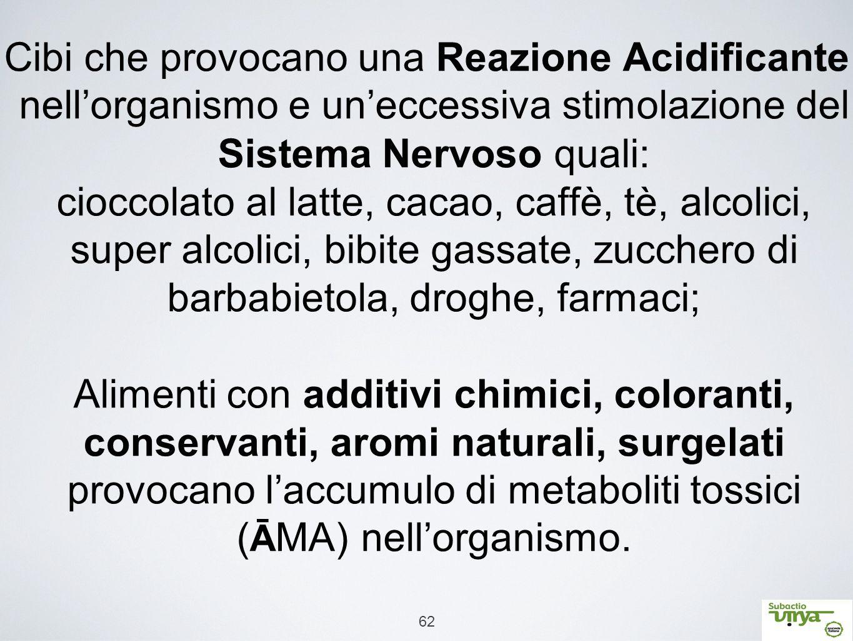62 Cibi che provocano una Reazione Acidificante nell'organismo e un'eccessiva stimolazione del Sistema Nervoso quali: cioccolato al latte, cacao, caff