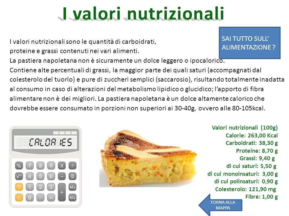 I valori nutrizionali sono le quantità di carboidrati, proteine e grassi contenuti nei vari alimenti.
