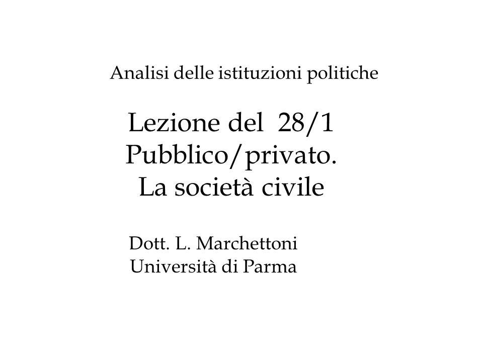 Lezione del 28/1 Pubblico/privato. La società civile Analisi delle istituzioni politiche Dott.