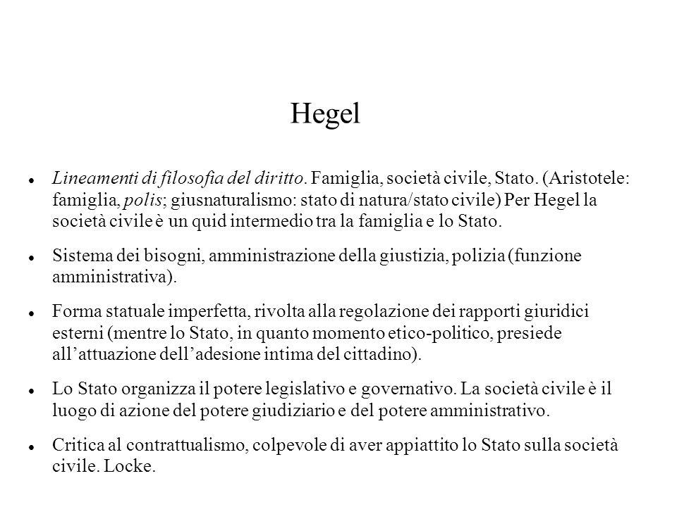 Hegel Lineamenti di filosofia del diritto. Famiglia, società civile, Stato.