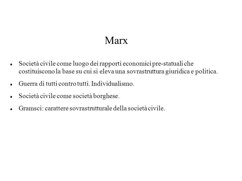 Marx Società civile come luogo dei rapporti economici pre-statuali che costituiscono la base su cui si eleva una sovrastruttura giuridica e politica.
