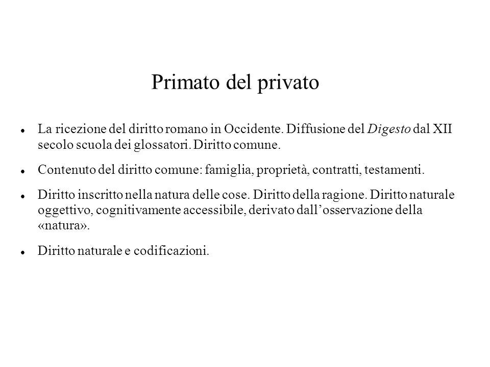 Primato del privato La ricezione del diritto romano in Occidente.
