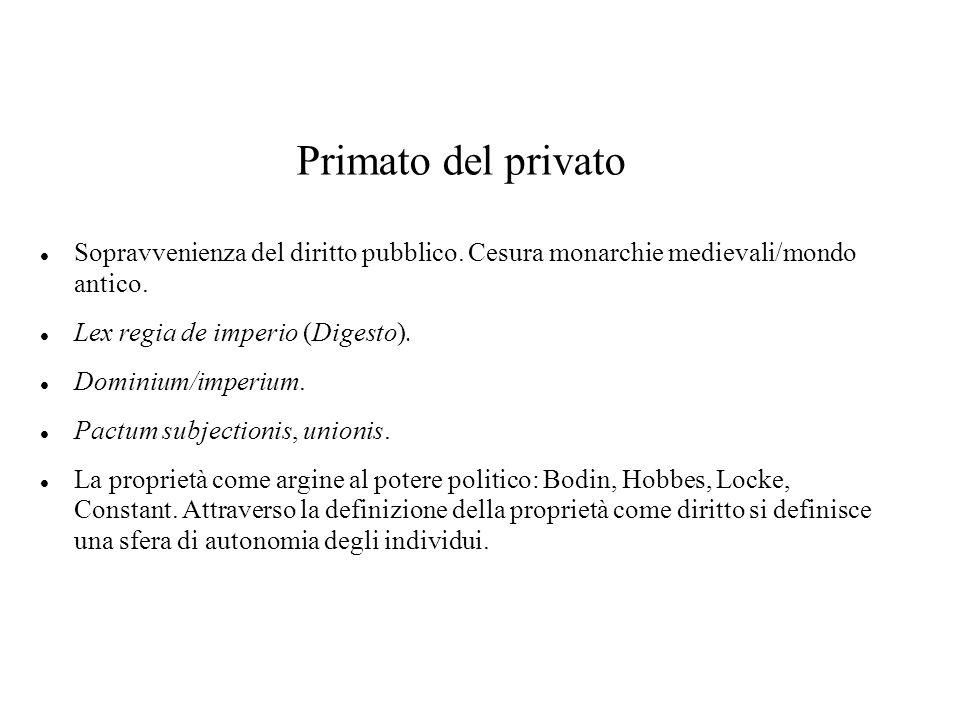 Primato del privato Sopravvenienza del diritto pubblico.