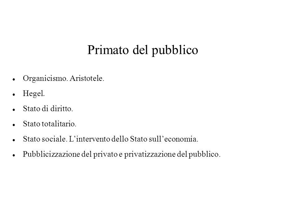 Primato del pubblico Organicismo. Aristotele. Hegel.