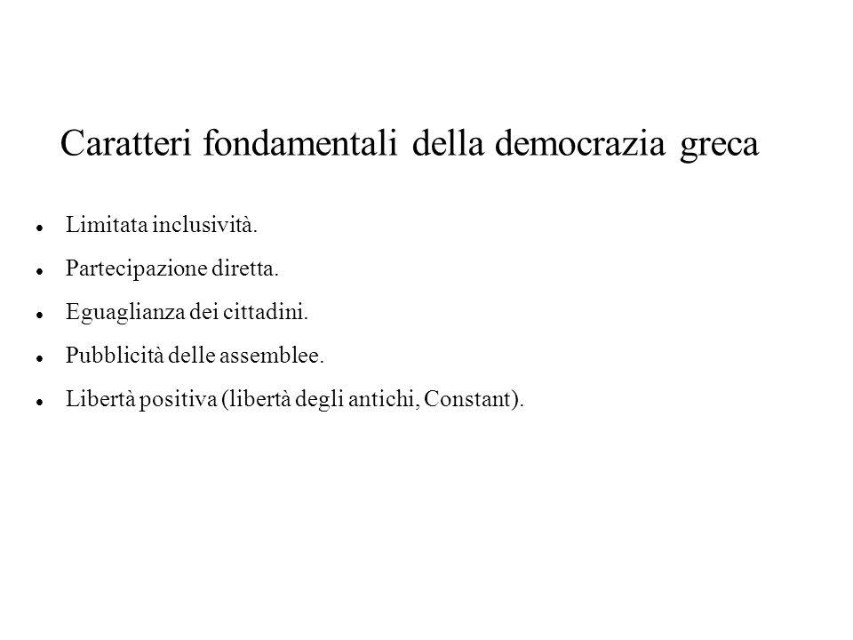 Caratteri fondamentali della democrazia greca Limitata inclusività.