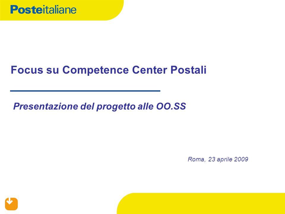 Focus su Competence Center Postali Presentazione del progetto alle OO.SS Roma, 23 aprile 2009