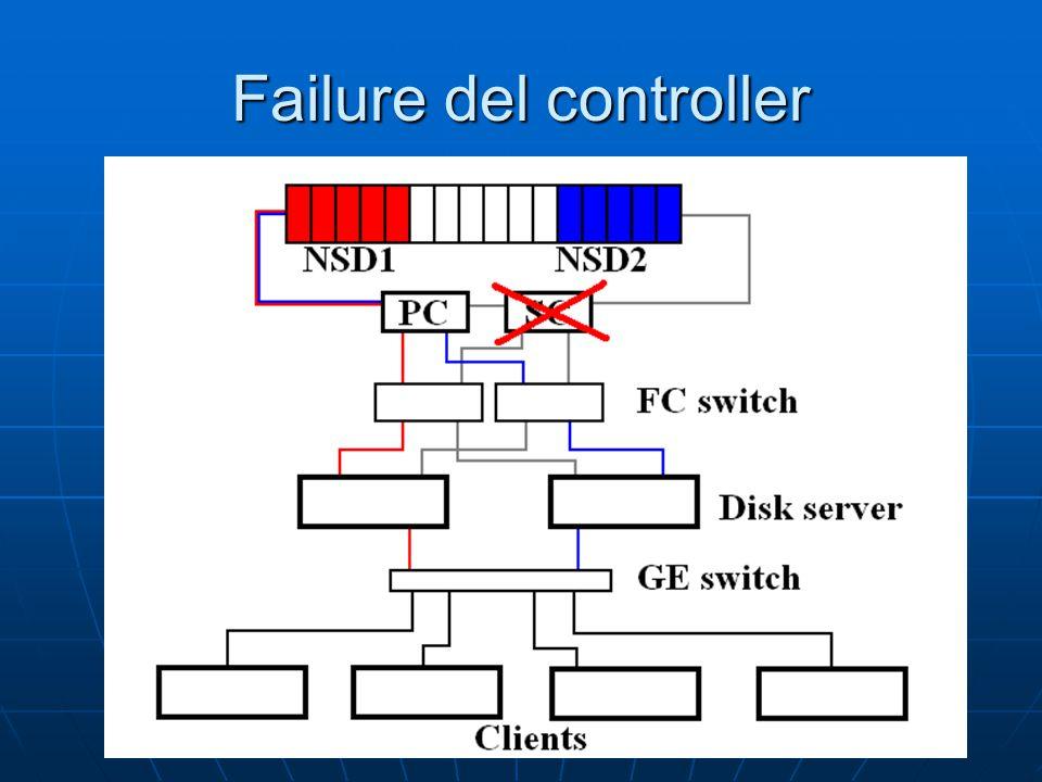 Failure del controller