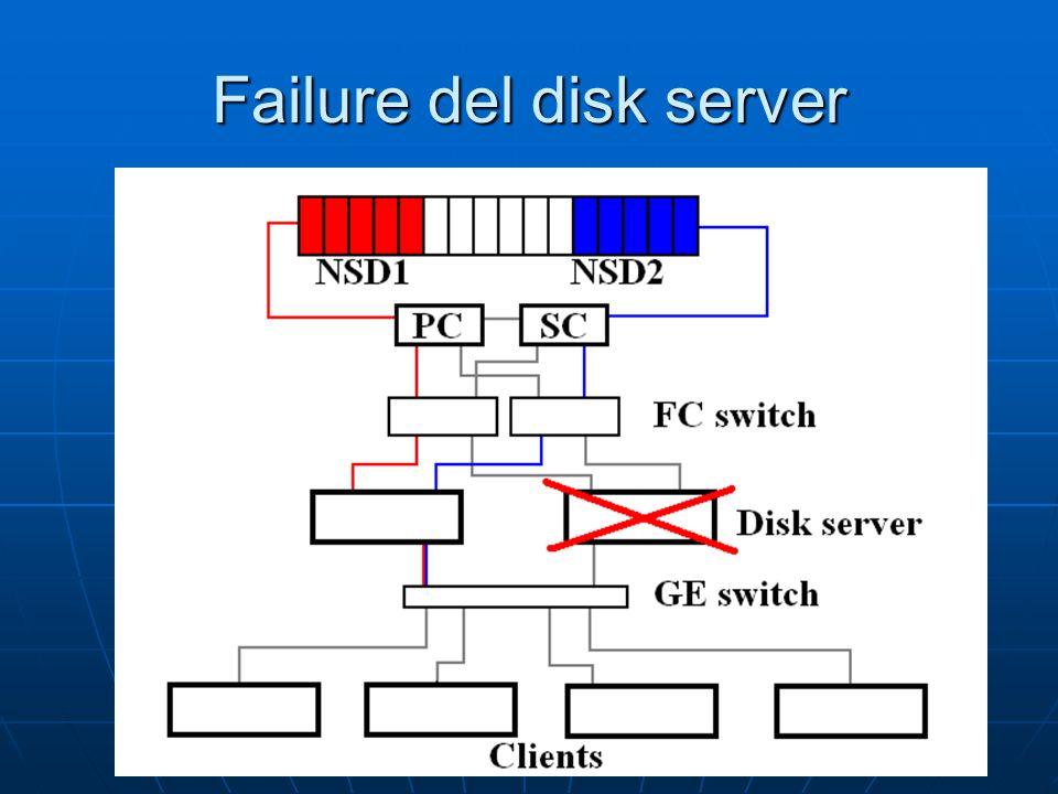 Failure del disk server