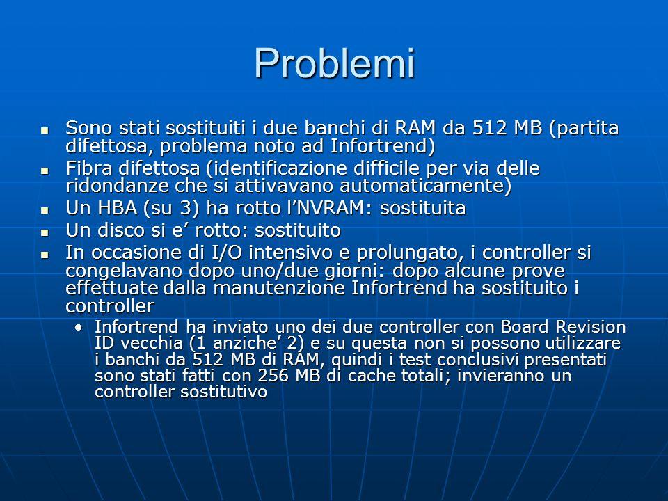Problemi Sono stati sostituiti i due banchi di RAM da 512 MB (partita difettosa, problema noto ad Infortrend) Sono stati sostituiti i due banchi di RAM da 512 MB (partita difettosa, problema noto ad Infortrend) Fibra difettosa (identificazione difficile per via delle ridondanze che si attivavano automaticamente) Fibra difettosa (identificazione difficile per via delle ridondanze che si attivavano automaticamente) Un HBA (su 3) ha rotto l'NVRAM: sostituita Un HBA (su 3) ha rotto l'NVRAM: sostituita Un disco si e' rotto: sostituito Un disco si e' rotto: sostituito In occasione di I/O intensivo e prolungato, i controller si congelavano dopo uno/due giorni: dopo alcune prove effettuate dalla manutenzione Infortrend ha sostituito i controller In occasione di I/O intensivo e prolungato, i controller si congelavano dopo uno/due giorni: dopo alcune prove effettuate dalla manutenzione Infortrend ha sostituito i controller Infortrend ha inviato uno dei due controller con Board Revision ID vecchia (1 anziche' 2) e su questa non si possono utilizzare i banchi da 512 MB di RAM, quindi i test conclusivi presentati sono stati fatti con 256 MB di cache totali; invieranno un controller sostitutivoInfortrend ha inviato uno dei due controller con Board Revision ID vecchia (1 anziche' 2) e su questa non si possono utilizzare i banchi da 512 MB di RAM, quindi i test conclusivi presentati sono stati fatti con 256 MB di cache totali; invieranno un controller sostitutivo