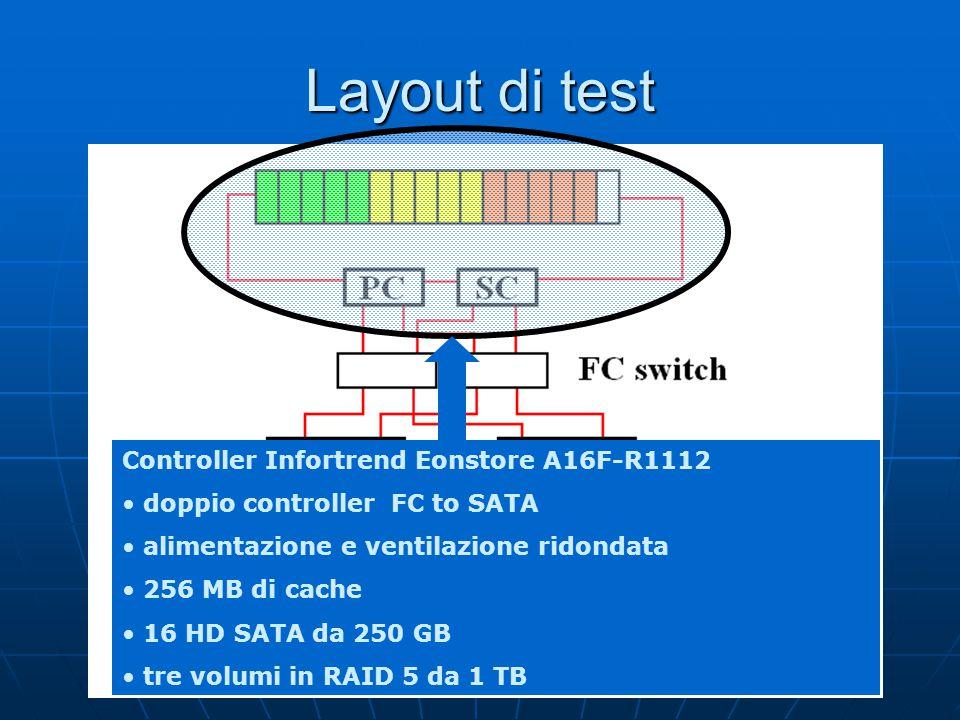 Controller Infortrend Eonstore A16F-R1112 doppio controller FC to SATA alimentazione e ventilazione ridondata 256 MB di cache 16 HD SATA da 250 GB tre volumi in RAID 5 da 1 TB