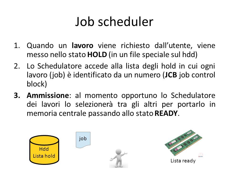 Job scheduler 1.Quando un lavoro viene richiesto dall'utente, viene messo nello stato HOLD (in un file speciale sul hdd) 2.Lo Schedulatore accede alla