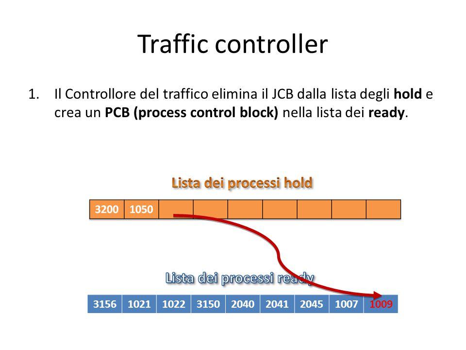 Traffic controller 1.Il Controllore del traffico elimina il JCB dalla lista degli hold e crea un PCB (process control block) nella lista dei ready. 31