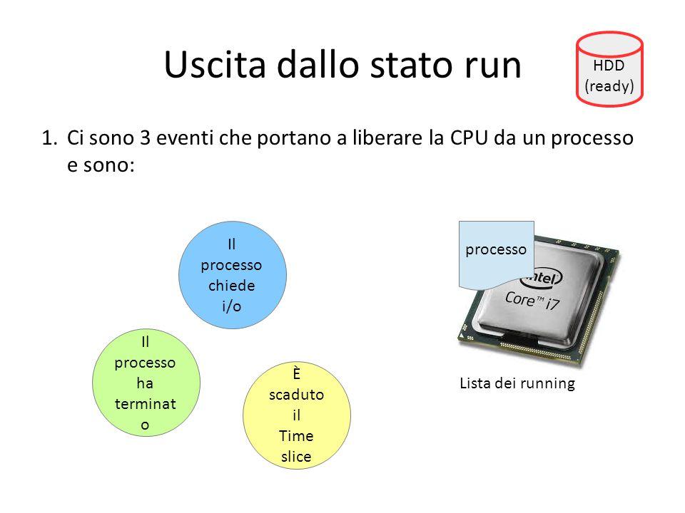 Uscita dallo stato run 1.Ci sono 3 eventi che portano a liberare la CPU da un processo e sono: Lista dei running Il processo chiede i/o processo Il pr