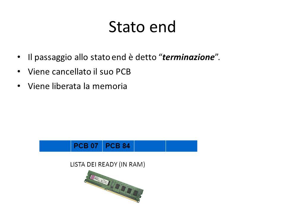 """Stato end Il passaggio allo stato end è detto """"terminazione"""". Viene cancellato il suo PCB Viene liberata la memoria PCB 07PCB 84 LISTA DEI READY (IN R"""