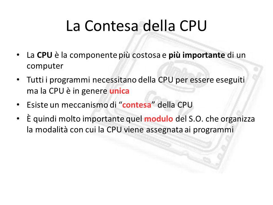 La Contesa della CPU La CPU è la componente più costosa e più importante di un computer Tutti i programmi necessitano della CPU per essere eseguiti ma