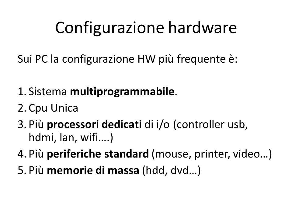 Configurazione hardware Sui PC la configurazione HW più frequente è: 1.Sistema multiprogrammabile. 2.Cpu Unica 3.Più processori dedicati di i/o (contr