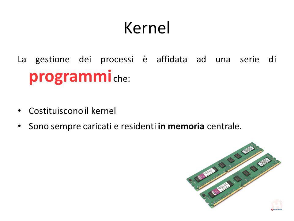 Kernel La gestione dei processi è affidata ad una serie di programmi che: Costituiscono il kernel Sono sempre caricati e residenti in memoria centrale