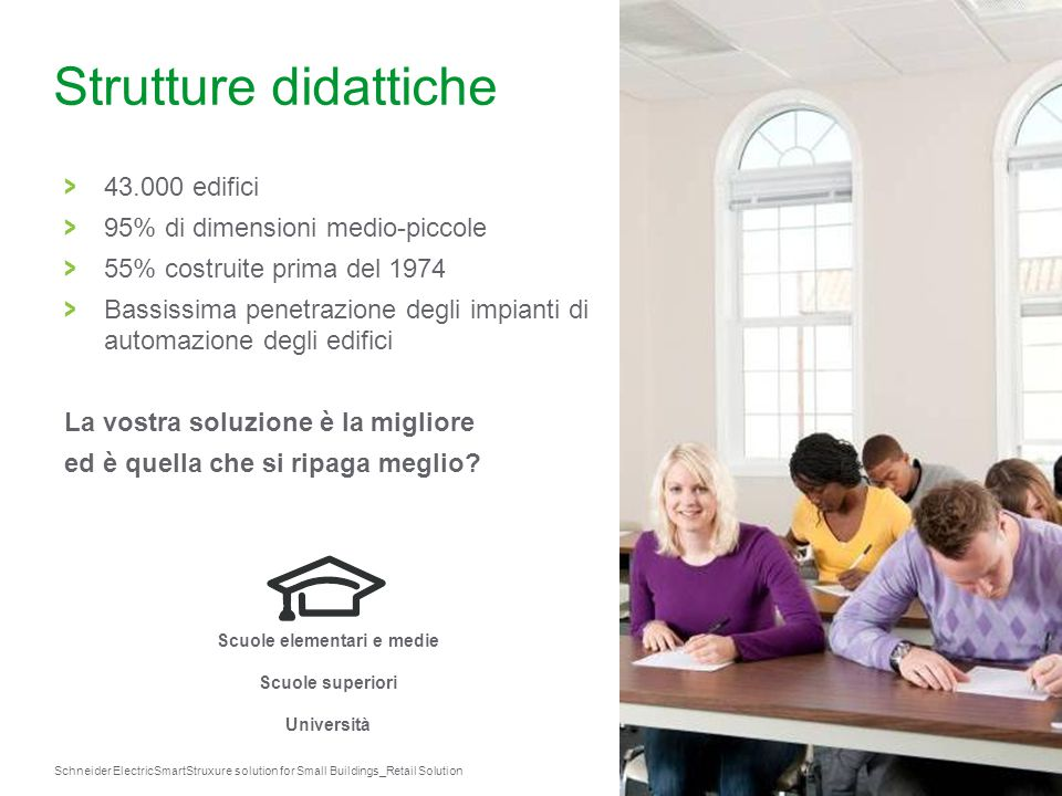 Schneider Electric 11 SmartStruxure solution for Small Buildings_Retail Solution Strutture didattiche > 43.000 edifici > 95% di dimensioni medio-picco