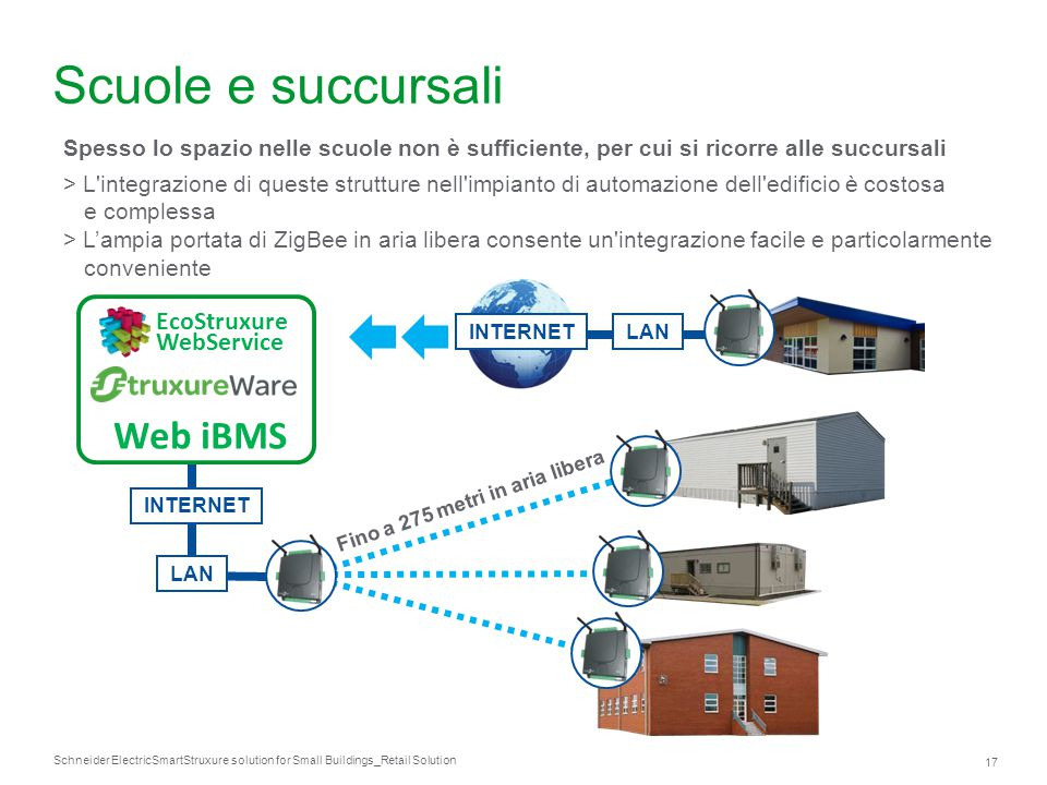 Schneider Electric 17 SmartStruxure solution for Small Buildings_Retail Solution Scuole e succursali Spesso lo spazio nelle scuole non è sufficiente,