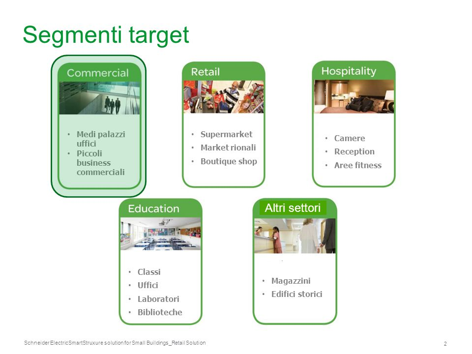 Schneider Electric 2 SmartStruxure solution for Small Buildings_Retail Solution Segmenti target Medi palazzi uffici Piccoli business commerciali Super