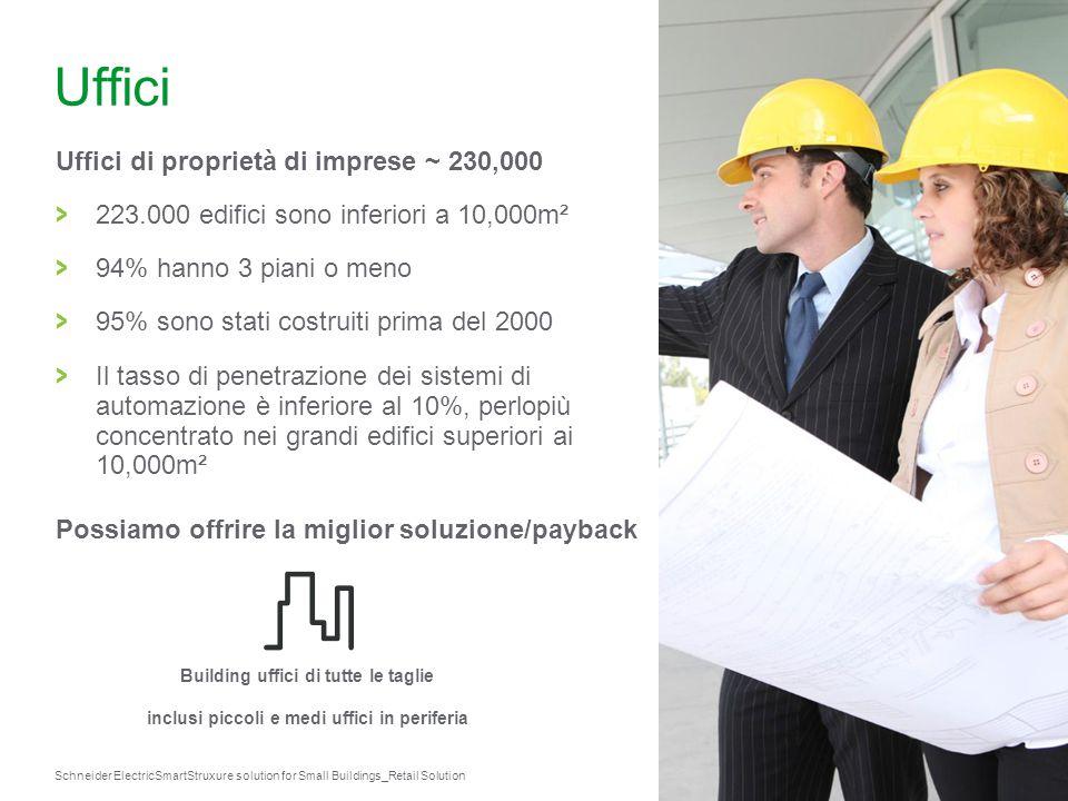 Schneider Electric 4 SmartStruxure solution for Small Buildings_Retail Solution Risparmio energetico > Incidiamo sul conto economico.
