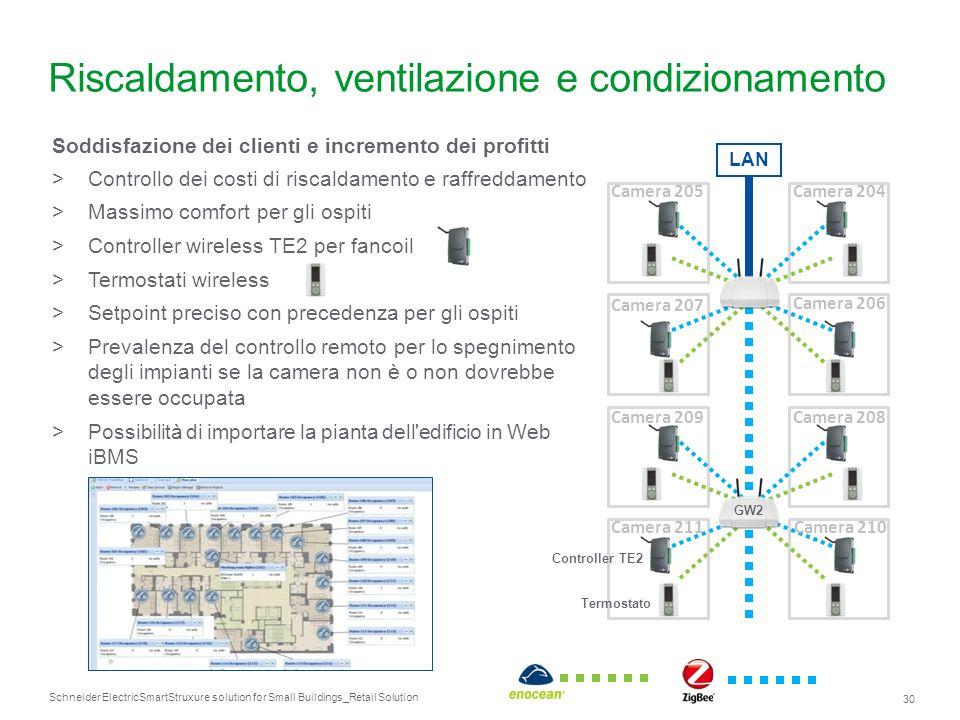 Schneider Electric 30 SmartStruxure solution for Small Buildings_Retail Solution Riscaldamento, ventilazione e condizionamento Soddisfazione dei clien