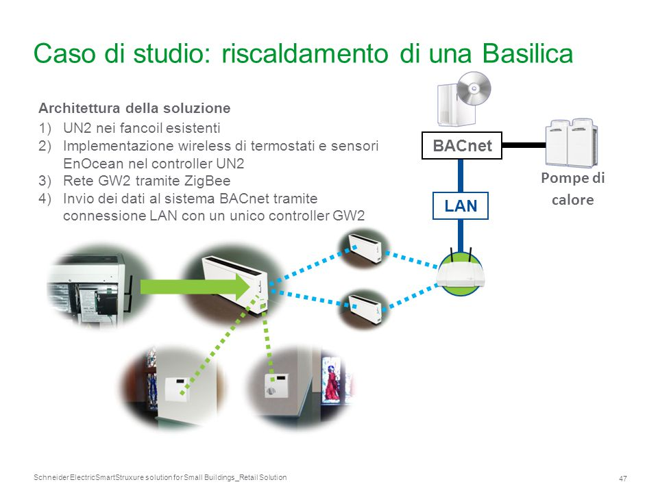 Schneider Electric 47 SmartStruxure solution for Small Buildings_Retail Solution Caso di studio: riscaldamento di una Basilica Architettura della solu