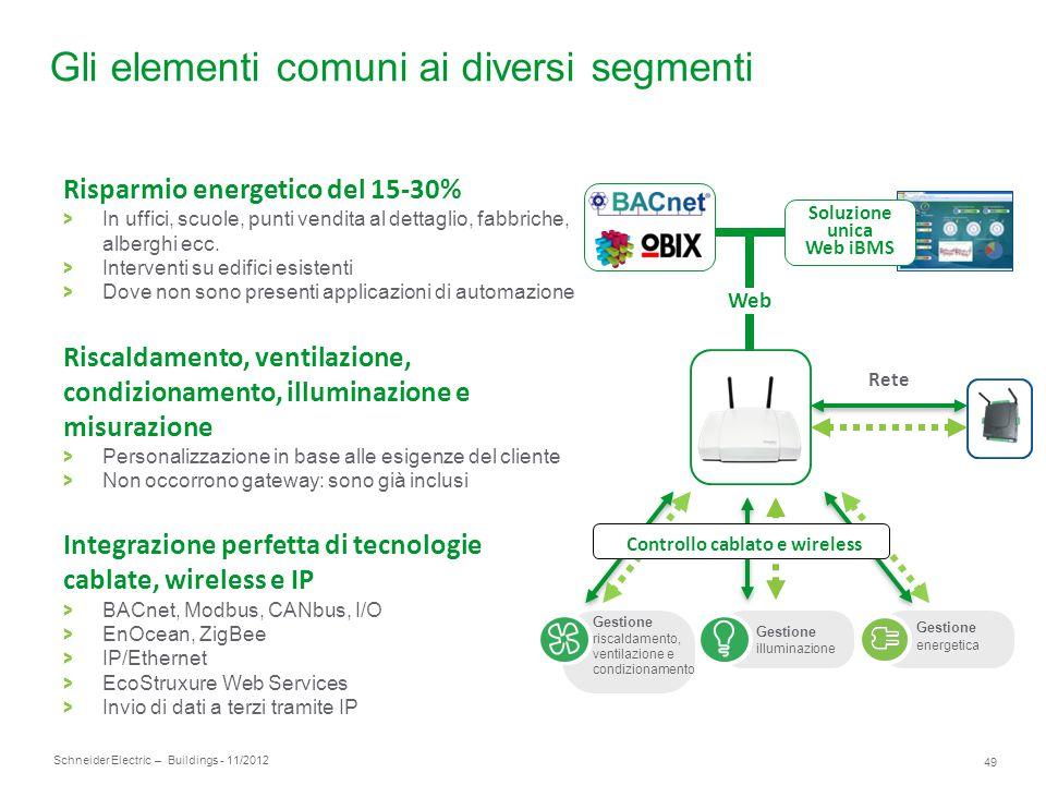 Schneider Electric 49 – Buildings - 11/2012 Web Risparmio energetico del 15-30% > In uffici, scuole, punti vendita al dettaglio, fabbriche, alberghi e