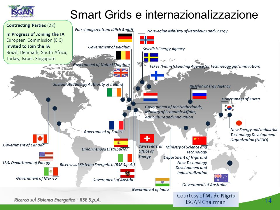 Swedish Energy Agency Smart Grids e internazionalizzazione Government of Australia Government of Canada U.S.