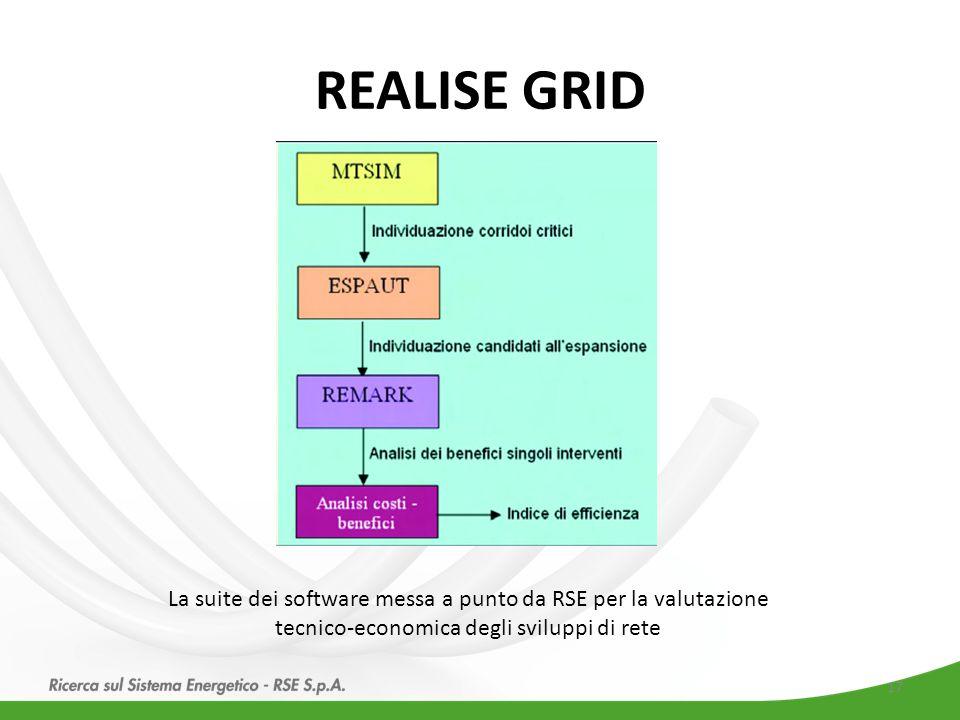 La suite dei software messa a punto da RSE per la valutazione tecnico-economica degli sviluppi di rete REALISE GRID 17