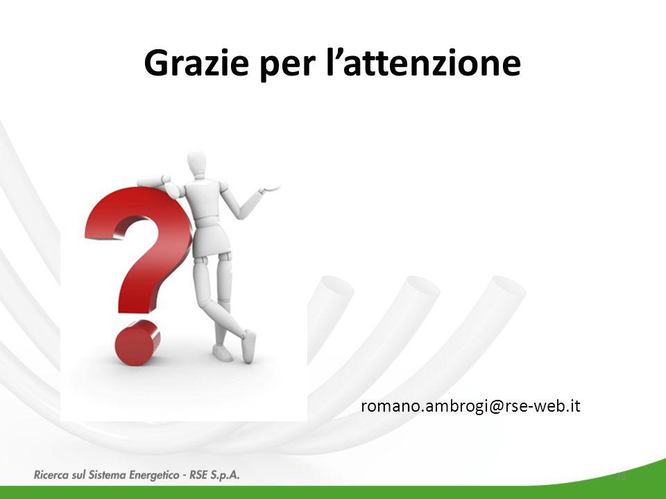 Grazie per l'attenzione 23 romano.ambrogi@rse-web.it