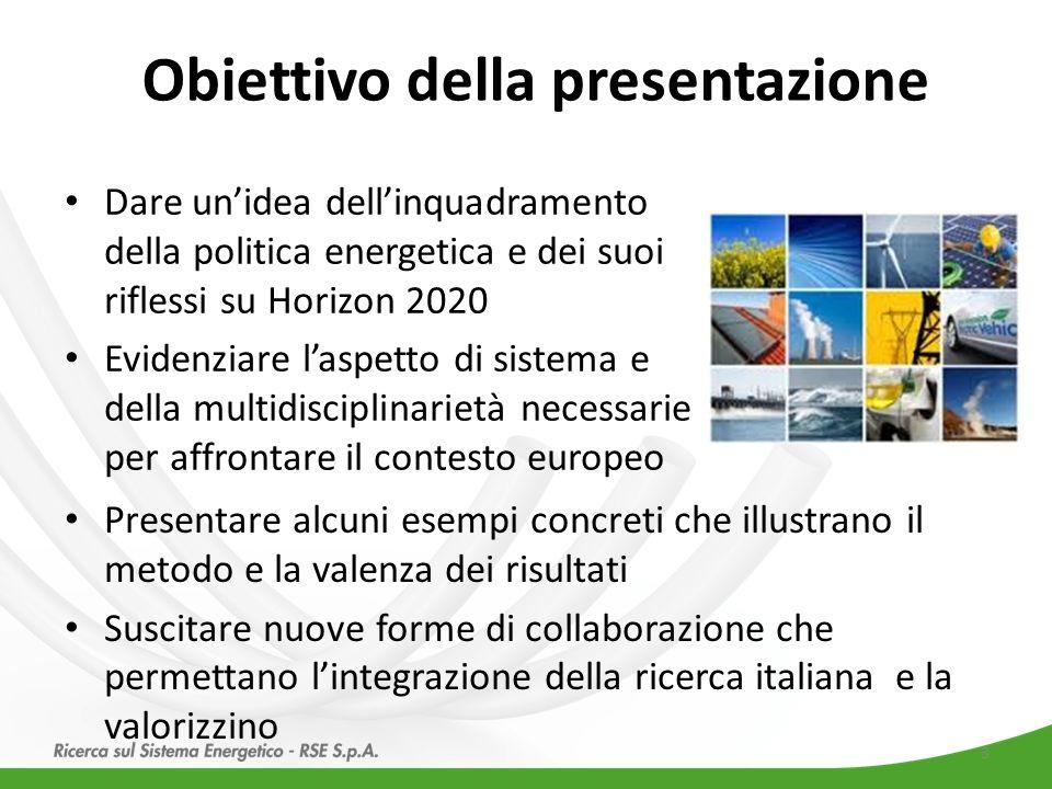 Obiettivo della presentazione Dare un'idea dell'inquadramento della politica energetica e dei suoi riflessi su Horizon 2020 Evidenziare l'aspetto di sistema e della multidisciplinarietà necessarie per affrontare il contesto europeo 3 Presentare alcuni esempi concreti che illustrano il metodo e la valenza dei risultati Suscitare nuove forme di collaborazione che permettano l'integrazione della ricerca italiana e la valorizzino