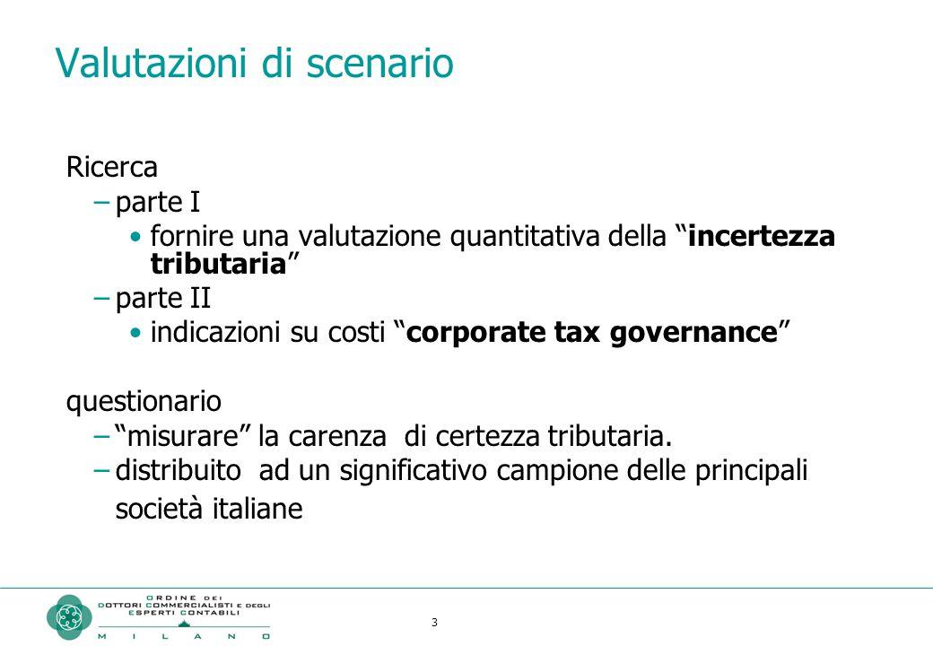 3 33333 Valutazioni di scenario Ricerca –parte I fornire una valutazione quantitativa della incertezza tributaria –parte II indicazioni su costi corporate tax governance questionario – misurare la carenza di certezza tributaria.