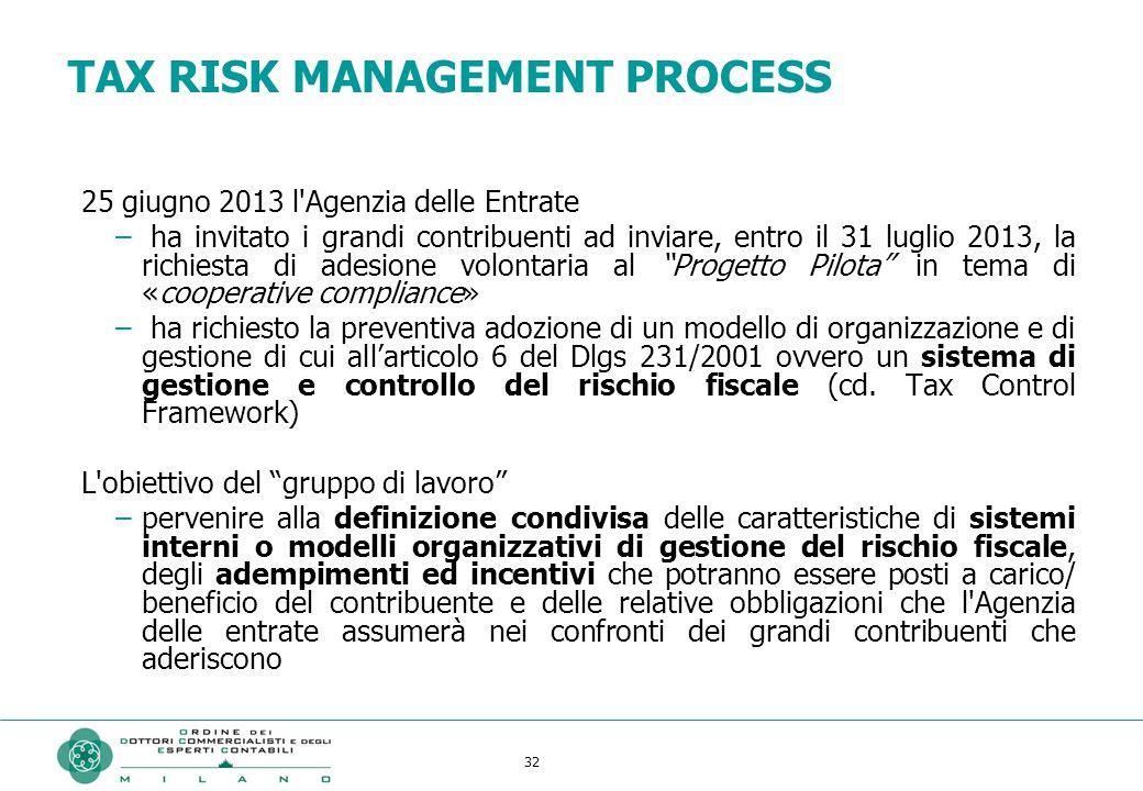 32 TAX RISK MANAGEMENT PROCESS 25 giugno 2013 l Agenzia delle Entrate – ha invitato i grandi contribuenti ad inviare, entro il 31 luglio 2013, la richiesta di adesione volontaria al Progetto Pilota in tema di «cooperative compliance» – ha richiesto la preventiva adozione di un modello di organizzazione e di gestione di cui all'articolo 6 del Dlgs 231/2001 ovvero un sistema di gestione e controllo del rischio fiscale (cd.