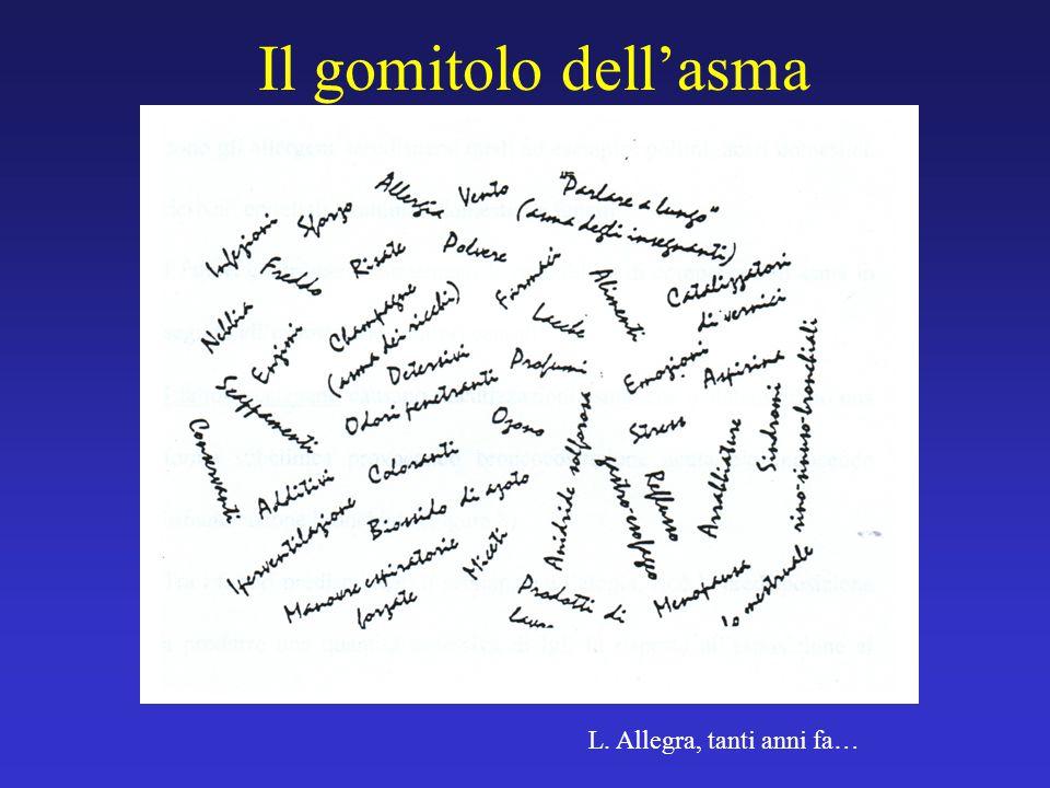 Il gomitolo dell'asma L. Allegra, tanti anni fa…