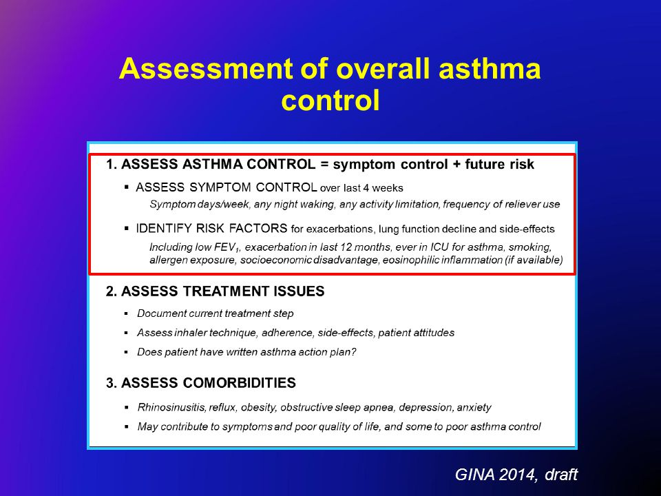 Assessment of overall asthma control GINA 2014, draft