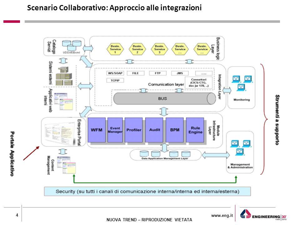 www.eng.it 4 NUOVA TREND – RIPRODUZIONE VIETATA Scenario Collaborativo: Approccio alle integrazioni