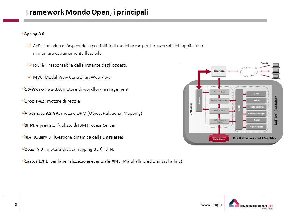 www.eng.it 9 Framework Mondo Open, i principali  Spring 3.0  AoP: Introdurre l'aspect da la possibilità di modellare aspetti trasversali dell'applicativo in maniera estremamente flessibile.