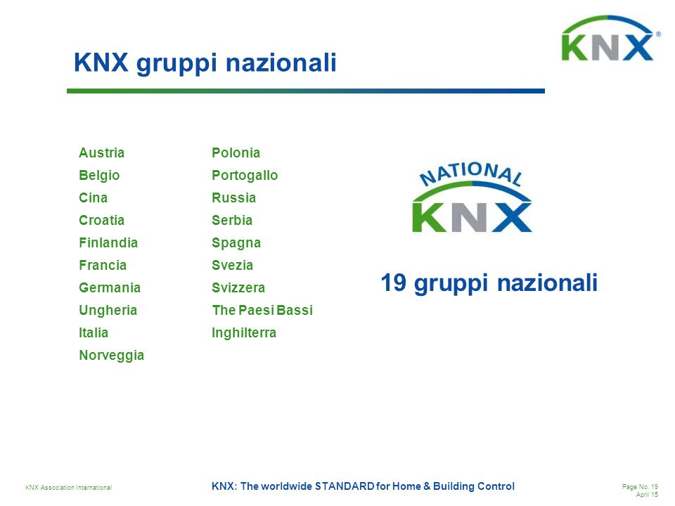 KNX Association International Page No. 19 April 15 KNX: The worldwide STANDARD for Home & Building Control KNX gruppi nazionali AustriaPolonia BelgioP